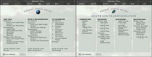Multimedia Strauss Pocket Audio Guide